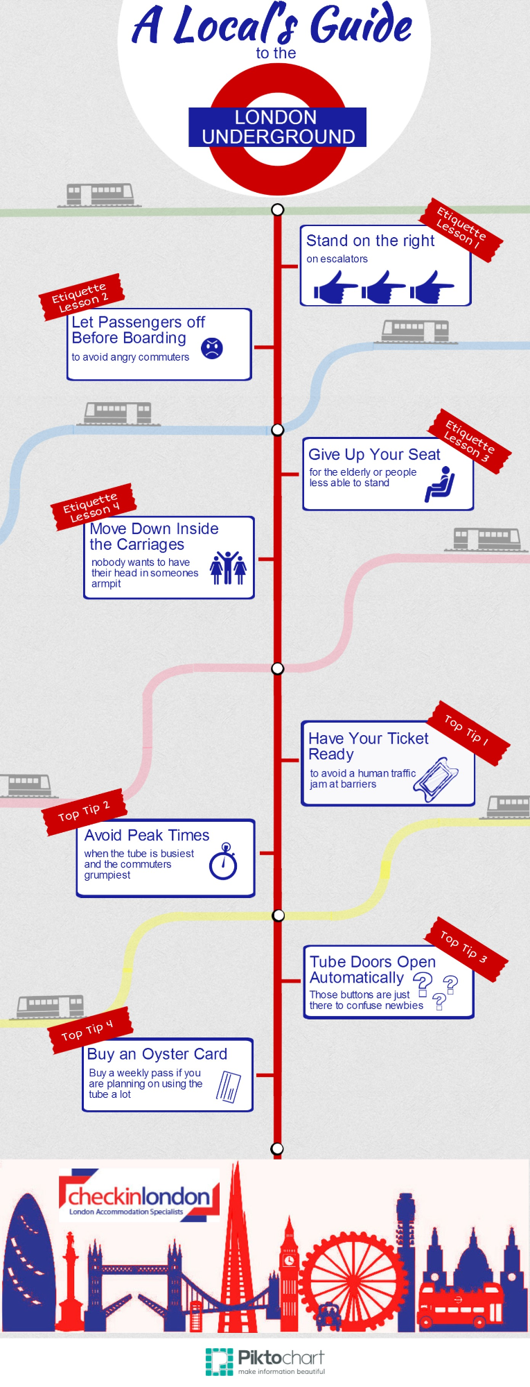 A Local's Guide to the London Underground